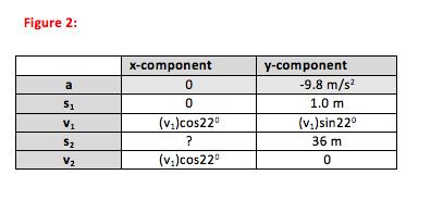 direct kinematics problem