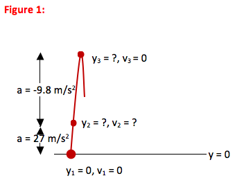 changing acceleration problem height changing acceleration  physics